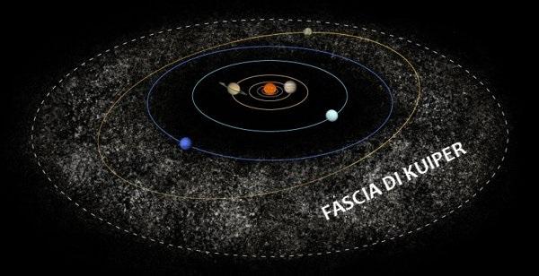 Fascia di Kuiper